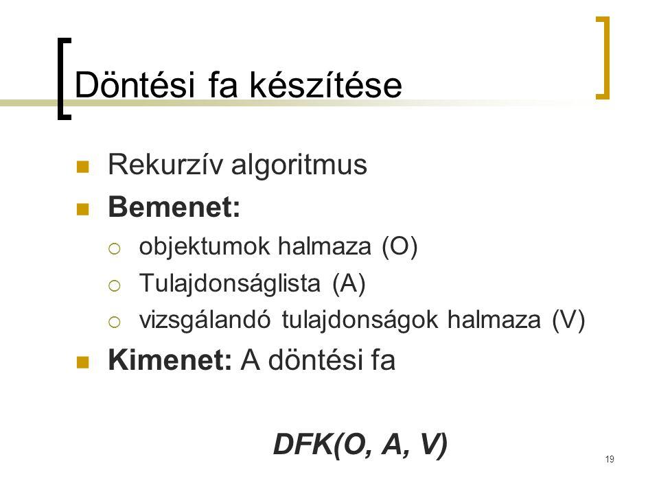 19 Döntési fa készítése Rekurzív algoritmus Bemenet:  objektumok halmaza (O)  Tulajdonságlista (A)  vizsgálandó tulajdonságok halmaza (V) Kimenet: