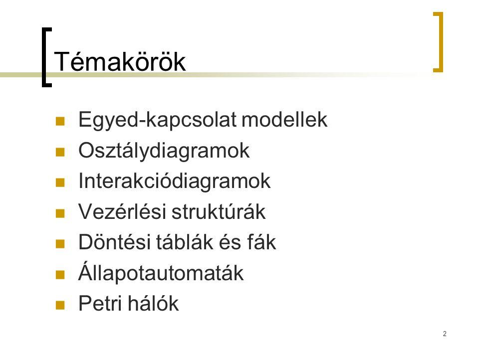 2 Témakörök Egyed-kapcsolat modellek Osztálydiagramok Interakciódiagramok Vezérlési struktúrák Döntési táblák és fák Állapotautomaták Petri hálók
