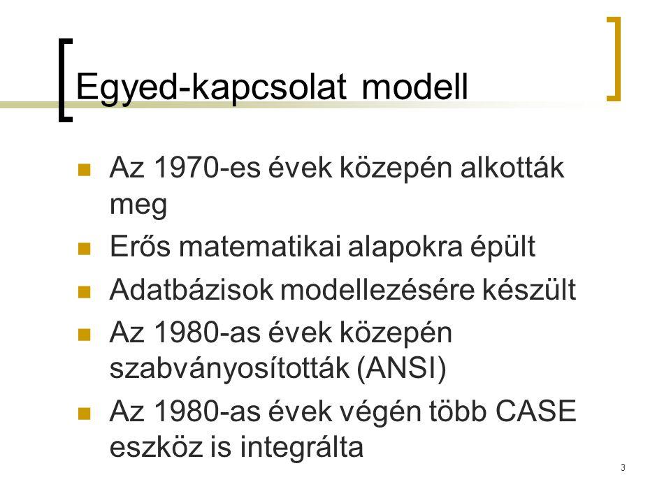 34 Irodalom Döntési táblák és fák  http://www.wikipedia.org/ Állapotautomaták  http://hu.wikipedia.org  http://www.wikipedia.org/  (Ian Sommerville: Szoftver rendszerek fejlesztése, 7.2.2.