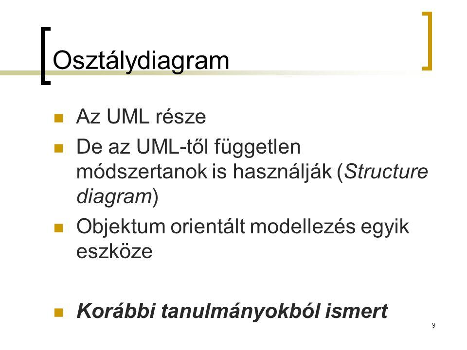 9 Osztálydiagram Az UML része De az UML-től független módszertanok is használják (Structure diagram) Objektum orientált modellezés egyik eszköze Koráb