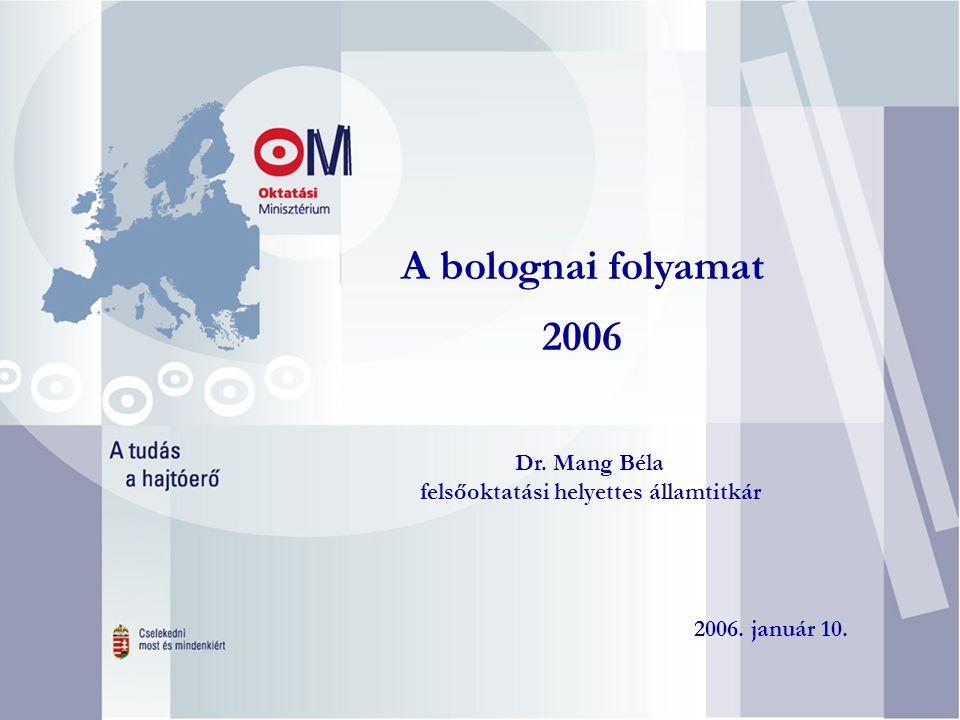 A bolognai folyamat 2006 Dr. Mang Béla felsőoktatási helyettes államtitkár 2006. január 10.