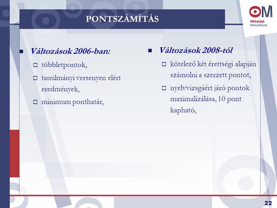 22 PONTSZÁMÍTÁS n Változások 2006-ban:  többletpontok,  tanulmányi versenyen elért eredmények,  minimum ponthatár, n Változások 2008-tól  kötelező két érettségi alapján számolni a szerzett pontot,  nyelvvizsgáért járó pontok maximalizálása, 10 pont kapható,