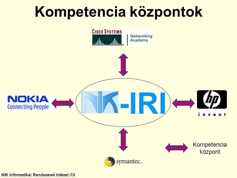 NIK Informatikai Rendszerek Intézet /13 Kompetencia központok -IRI Kompetencia központ