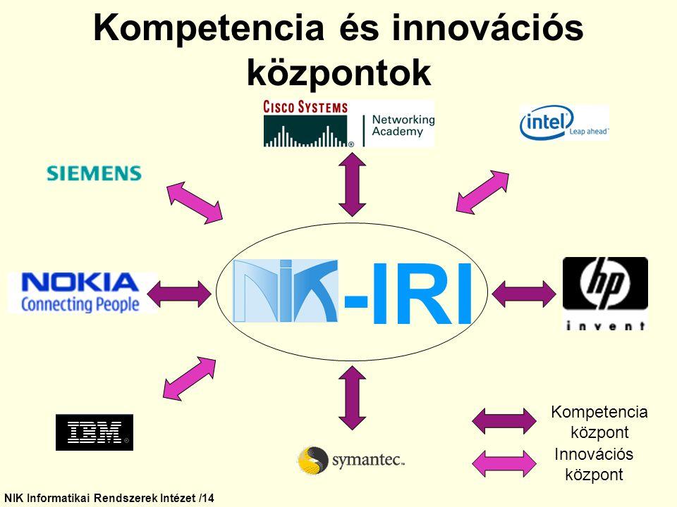 NIK Informatikai Rendszerek Intézet /14 Kompetencia és innovációs központok -IRI Kompetencia központ Innovációs központ