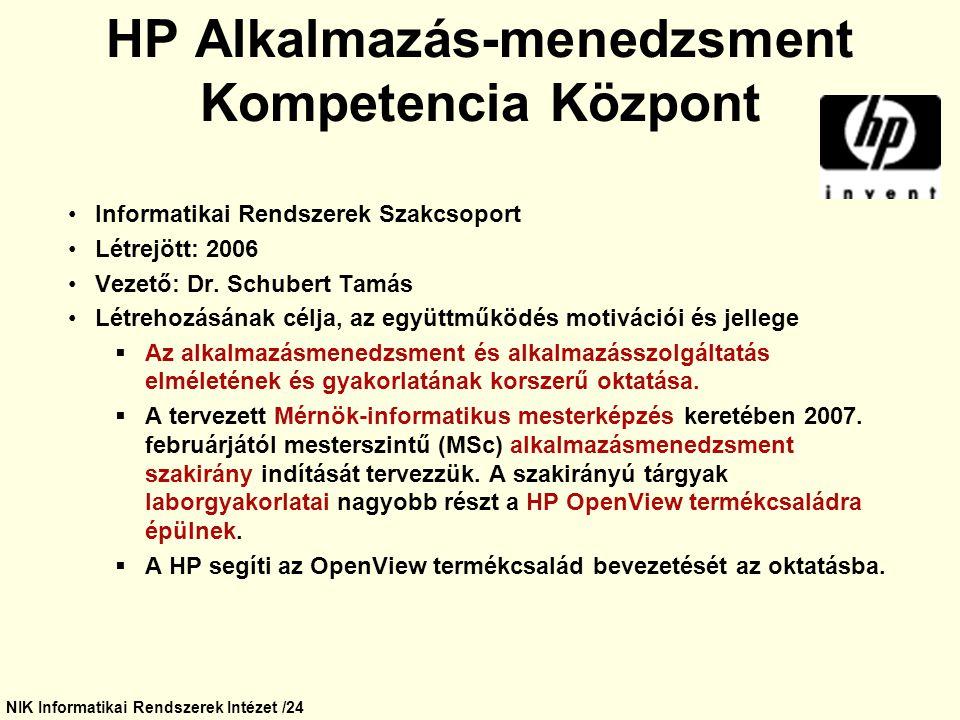 NIK Informatikai Rendszerek Intézet /24 HP Alkalmazás-menedzsment Kompetencia Központ Informatikai Rendszerek Szakcsoport Létrejött: 2006 Vezető: Dr.