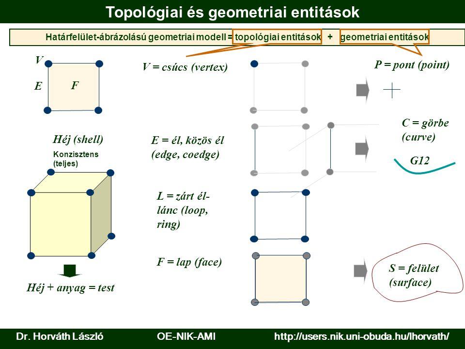 V E F V = csúcs (vertex) L = zárt él- lánc (loop, ring) E = él, közös él (edge, coedge) P = pont (point) G12 C = görbe (curve) F = lap (face) S = felü