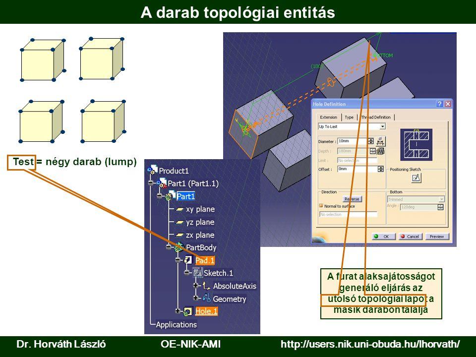 Test = négy darab (lump) A darab topológiai entitás A furat alaksajátosságot generáló eljárás az utolsó topológiai lapot a másik darabon találja Dr. H