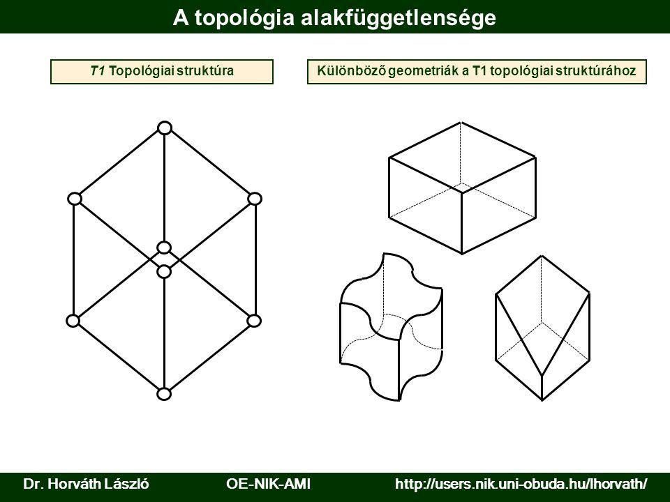 A topológia alakfüggetlensége T1 Topológiai struktúraKülönböző geometriák a T1 topológiai struktúrához Dr. Horváth László OE-NIK-AMI http://users.nik.