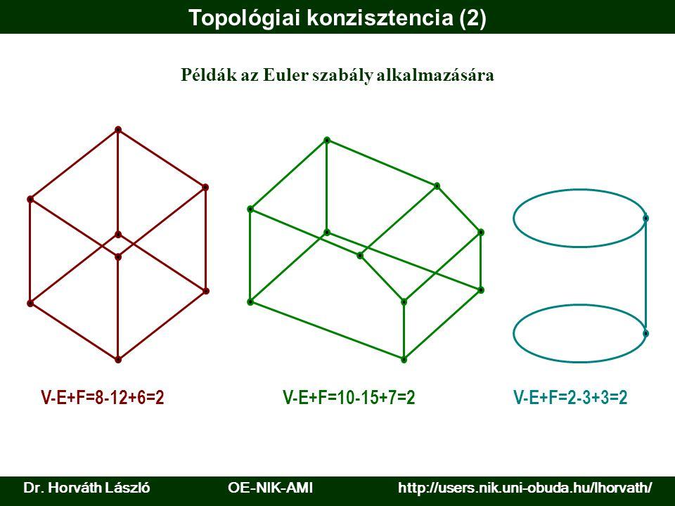 V-E+F=8-12+6=2 V-E+F=10-15+7=2 V-E+F=2-3+3=2 Példák az Euler szabály alkalmazására Topológiai konzisztencia (2) Dr. Horváth László OE-NIK-AMI http://u
