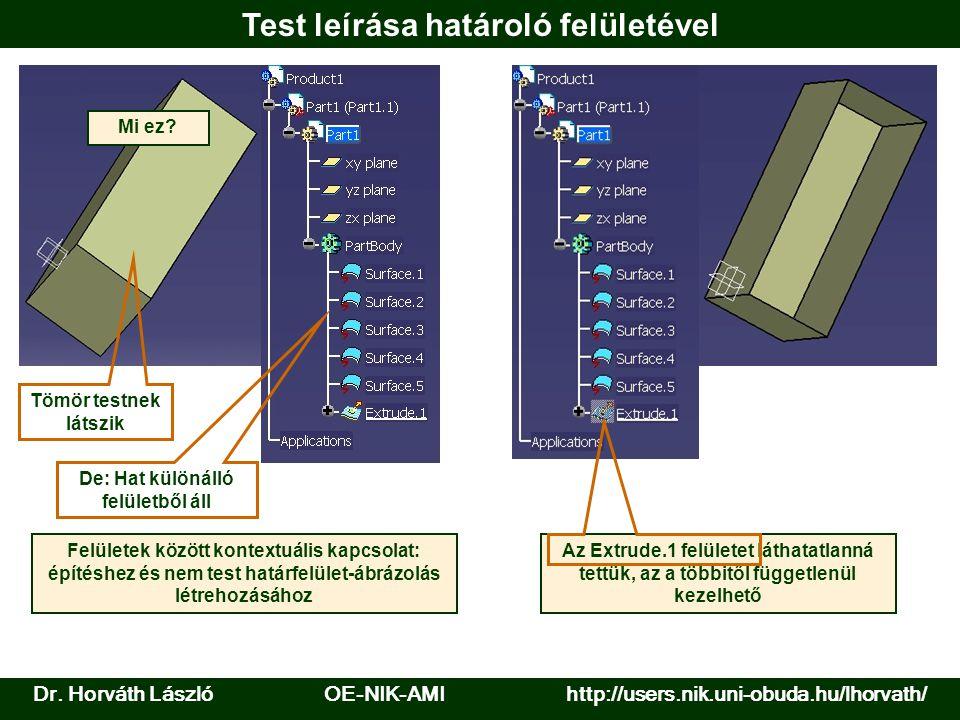 Felület alakjának módosítása vezérlő sokszöggel Vezérlő sokszög háló Eredeti és módosított alak Módosított alak Dr.