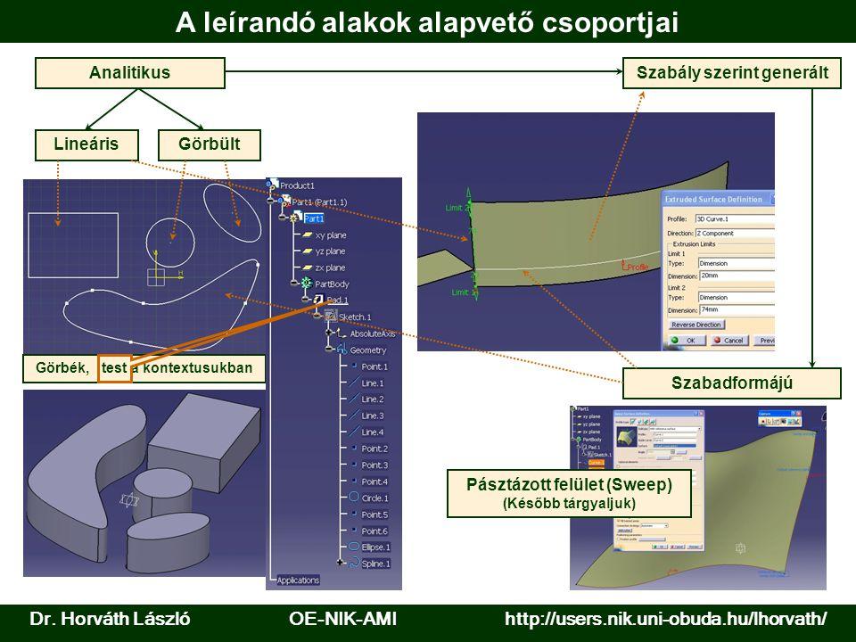 Tabulált (extrudált) felület előállítása Görbe pontja a sík sarokpontjának kontextusában Dr.