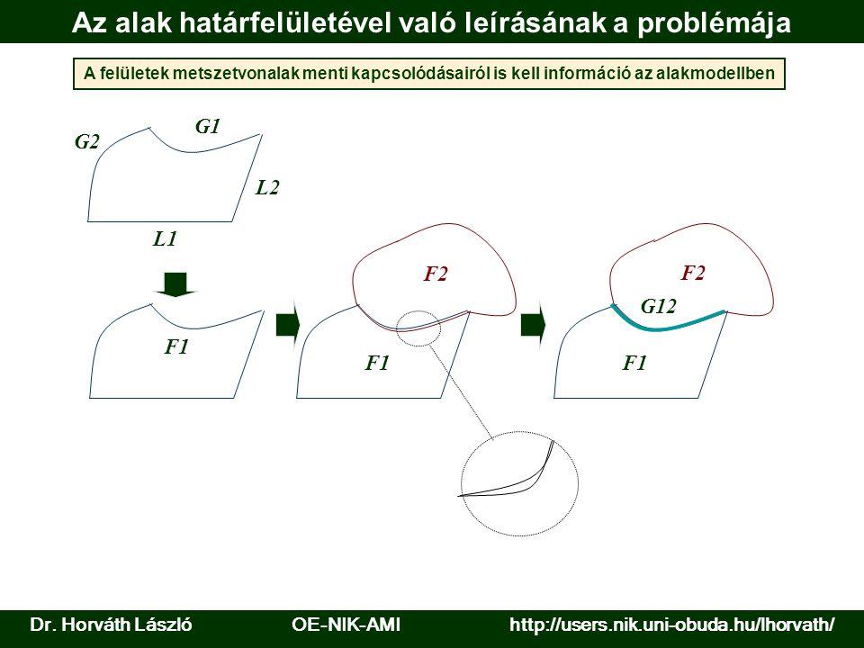 F1 F2 F1 F2 G12 G1 G2 L1 L2 F1 Az alak határfelületével való leírásának a problémája A felületek metszetvonalak menti kapcsolódásairól is kell informá