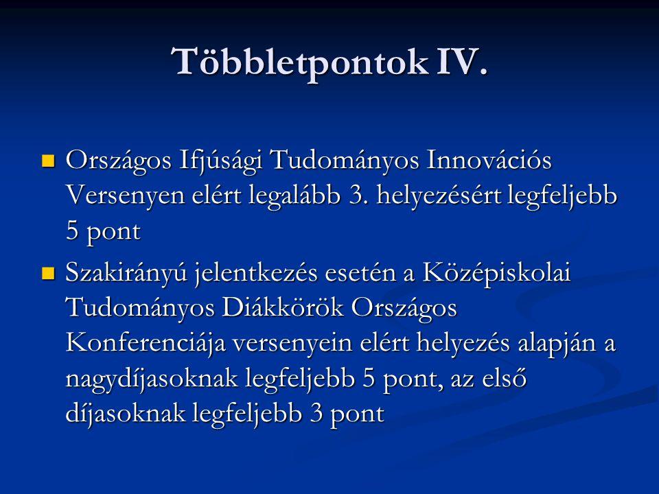 Többletpontok IV. Országos Ifjúsági Tudományos Innovációs Versenyen elért legalább 3.