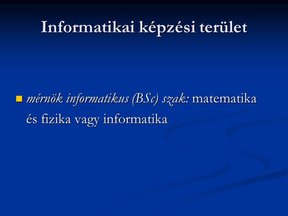 Informatikai képzési terület mérnök informatikus (BSc) szak: matematika és fizika vagy informatika mérnök informatikus (BSc) szak: matematika és fizika vagy informatika