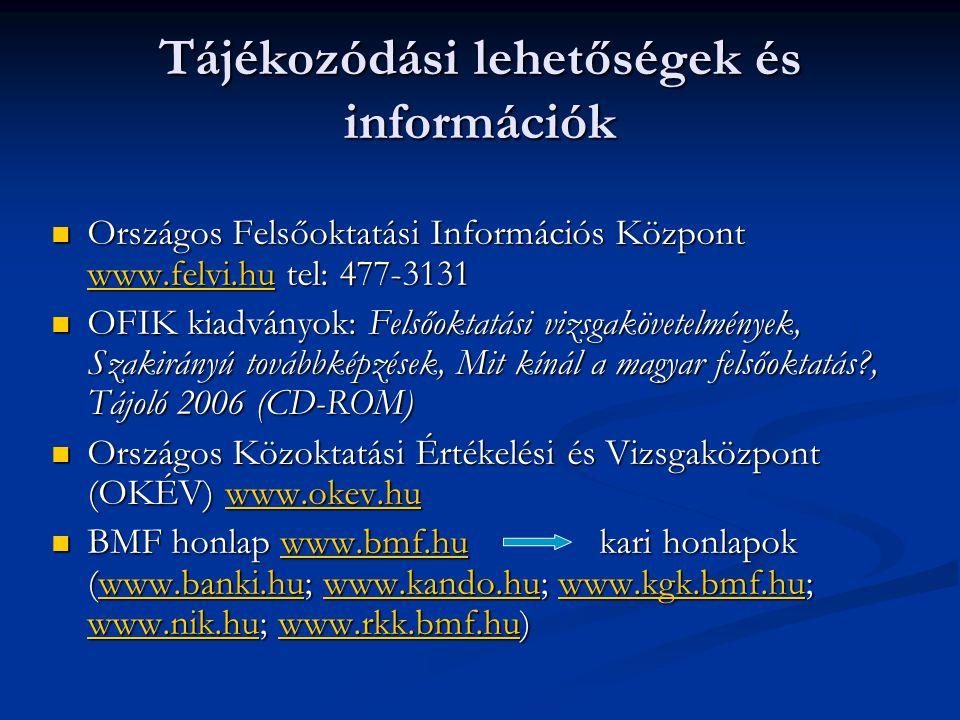 Tájékozódási lehetőségek és információk Országos Felsőoktatási Információs Központ www.felvi.hu tel: 477-3131 Országos Felsőoktatási Információs Központ www.felvi.hu tel: 477-3131 www.felvi.hu OFIK kiadványok: Felsőoktatási vizsgakövetelmények, Szakirányú továbbképzések, Mit kínál a magyar felsőoktatás , Tájoló 2006 (CD-ROM) OFIK kiadványok: Felsőoktatási vizsgakövetelmények, Szakirányú továbbképzések, Mit kínál a magyar felsőoktatás , Tájoló 2006 (CD-ROM) Országos Közoktatási Értékelési és Vizsgaközpont (OKÉV) www.okev.hu Országos Közoktatási Értékelési és Vizsgaközpont (OKÉV) www.okev.hu BMF honlap www.bmf.hu kari honlapok (www.banki.hu; www.kando.hu; www.kgk.bmf.hu; www.nik.hu; www.rkk.bmf.hu) BMF honlap www.bmf.hu kari honlapok (www.banki.hu; www.kando.hu; www.kgk.bmf.hu; www.nik.hu; www.rkk.bmf.hu)www.bmf.huwww.banki.huwww.kando.huwww.kgk.bmf.hu www.nik.huwww.bmf.huwww.banki.huwww.kando.huwww.kgk.bmf.hu www.nik.hu