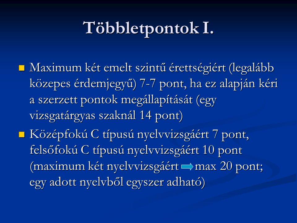Többletpontok II.