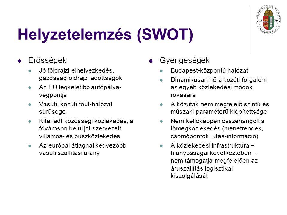 Helyzetelemzés (SWOT) Erősségek Jó földrajzi elhelyezkedés, gazdaságföldrajzi adottságok Az EU legkeletibb autópálya- végpontja Vasúti, közúti főút-hálózat sűrűsége Kiterjedt közösségi közlekedés, a fővároson belül jól szervezett villamos- és buszközlekedés Az európai átlagnál kedvezőbb vasúti szállítási arány Gyengeségek Budapest-központú hálózat Dinamikusan nő a közúti forgalom az egyéb közlekedési módok rovására A közutak nem megfelelő szintű és műszaki paraméterű kiépítettsége Nem kellőképpen összehangolt a tömegközlekedés (menetrendek, csomópontok, utas-információ) A közlekedési infrastruktúra – hiányosságai következtében – nem támogatja megfelelően az áruszállítás logisztikai kiszolgálását