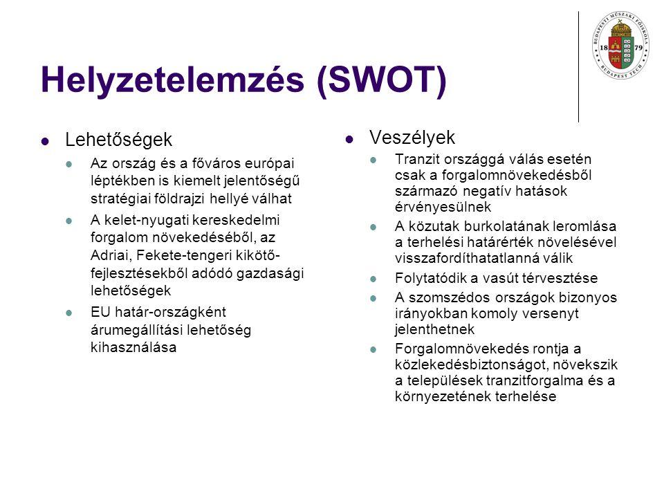 Helyzetelemzés (SWOT) Lehetőségek Az ország és a főváros európai léptékben is kiemelt jelentőségű stratégiai földrajzi hellyé válhat A kelet-nyugati kereskedelmi forgalom növekedéséből, az Adriai, Fekete-tengeri kikötő- fejlesztésekből adódó gazdasági lehetőségek EU határ-országként árumegállítási lehetőség kihasználása Veszélyek Tranzit országgá válás esetén csak a forgalomnövekedésből származó negatív hatások érvényesülnek A közutak burkolatának leromlása a terhelési határérték növelésével visszafordíthatatlanná válik Folytatódik a vasút térvesztése A szomszédos országok bizonyos irányokban komoly versenyt jelenthetnek Forgalomnövekedés rontja a közlekedésbiztonságot, növekszik a települések tranzitforgalma és a környezetének terhelése