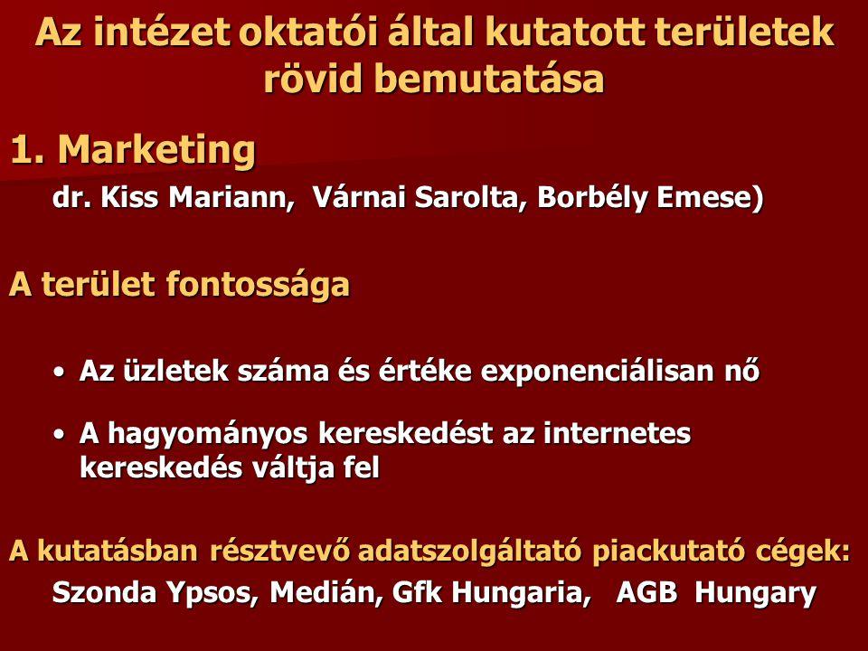 Az intézet oktatói által kutatott területek rövid bemutatása 1. Marketing dr. Kiss Mariann, Várnai Sarolta, Borbély Emese) A terület fontossága Az üzl