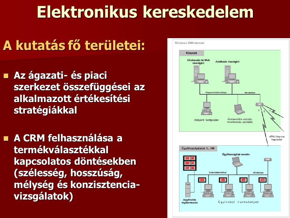 Elektronikus kereskedelem A kutatás fő területei: Az ágazati- és piaci szerkezet összefüggései az alkalmazott értékesítési stratégiákkal Az ágazati- é