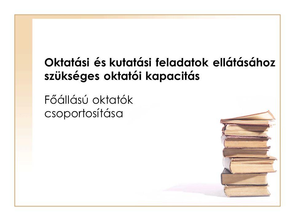Oktatási és kutatási feladatok ellátásához szükséges oktatói kapacitás Főállású oktatók csoportosítása