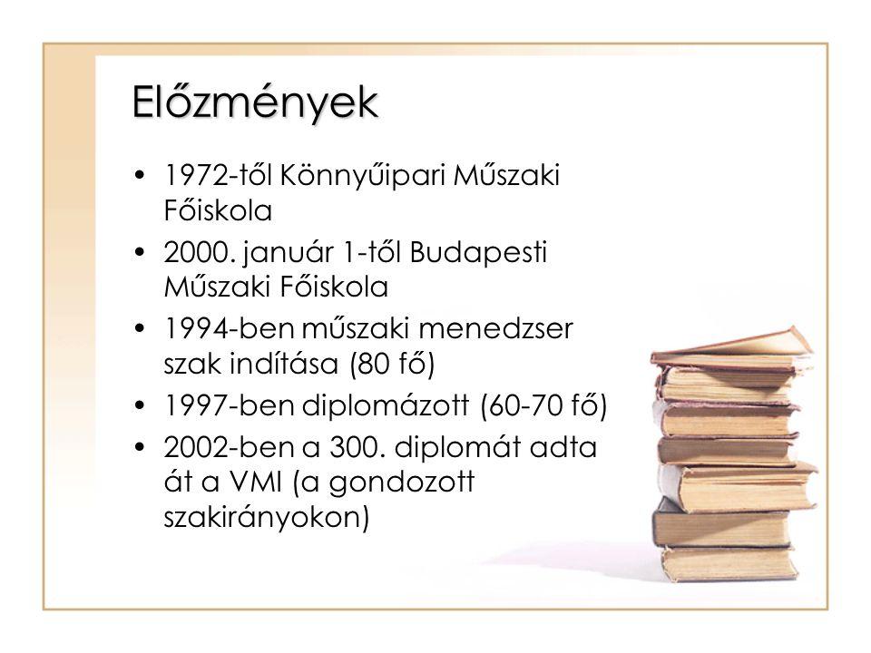 Előzmények 1972-től Könnyűipari Műszaki Főiskola 2000.