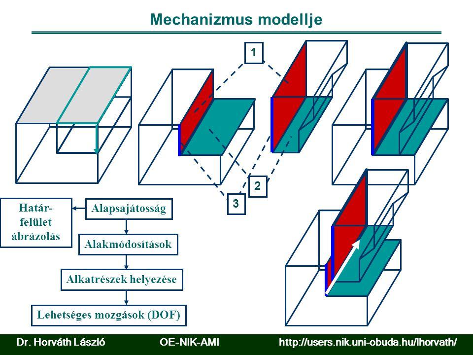 Mechanizmus modellje Alapsajátosság Határ- felület ábrázolás Alakmódosítások Alkatrészek helyezése Lehetséges mozgások (DOF) 1 2 3 Dr.