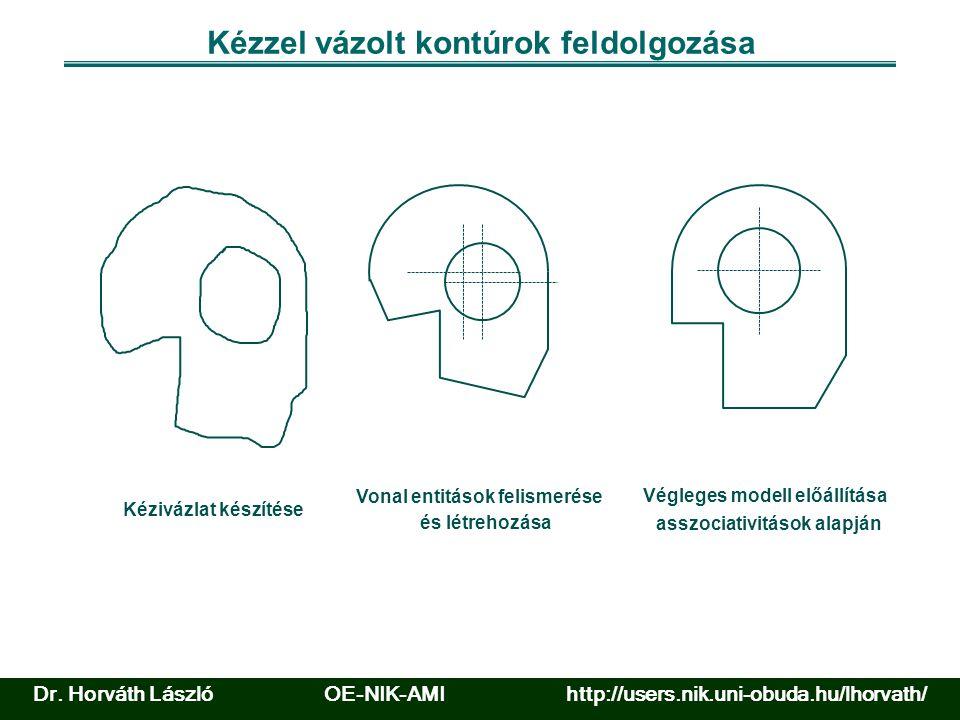 Kézzel vázolt kontúrok feldolgozása asszociativitások alapján Végleges modell előállítása Kézivázlat készítése Vonal entitások felismerése és létrehozása Dr.