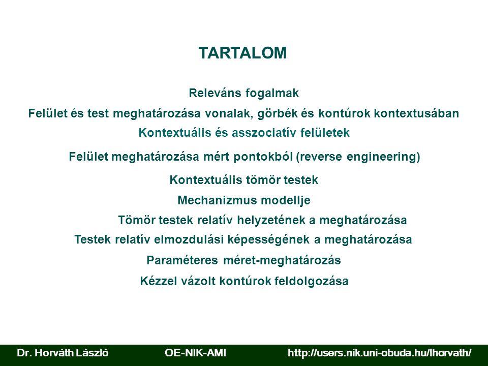 Összetett felület meghatározása I.Forrás: www.catia.com Dr.