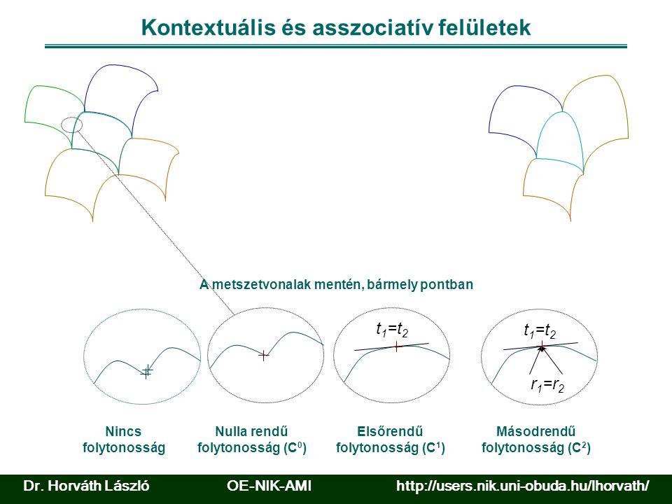 Kontextuális és asszociatív felületek t 1 =t 2 r 1 =r 2 Nincs folytonosság Nulla rendű folytonosság (C 0 ) Elsőrendű folytonosság (C 1 ) Másodrendű folytonosság (C 2 ) A metszetvonalak mentén, bármely pontban Dr.