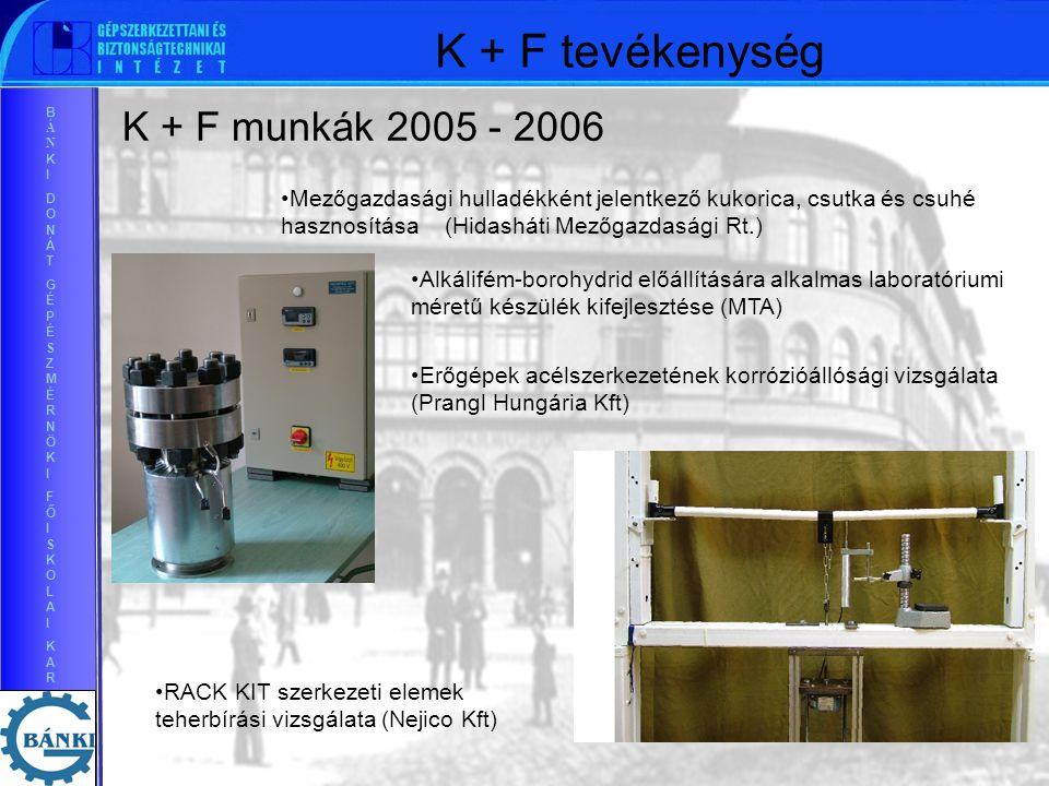 BÁNKIDONÁTGÉPÉSZMÉRNÖKIFŐISKOLAIKARBÁNKIDONÁTGÉPÉSZMÉRNÖKIFŐISKOLAIKAR hullámossá g jellemzői hullámossá g jellemzői K + F munkák 2005 - 2006 Mezőgazdasági hulladékként jelentkező kukorica, csutka és csuhé hasznosítása (Hidasháti Mezőgazdasági Rt.) RACK KIT szerkezeti elemek teherbírási vizsgálata (Nejico Kft) Alkálifém-borohydrid előállítására alkalmas laboratóriumi méretű készülék kifejlesztése (MTA) Erőgépek acélszerkezetének korrózióállósági vizsgálata (Prangl Hungária Kft) K + F tevékenység