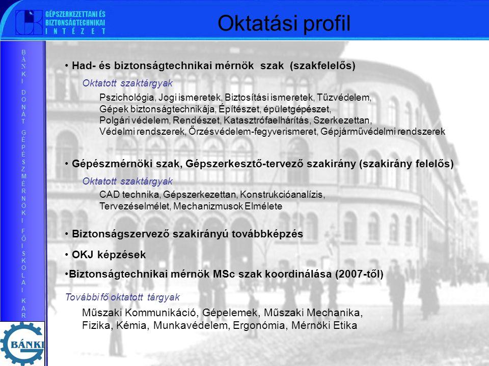 BÁNKIDONÁTGÉPÉSZMÉRNÖKIFŐISKOLAIKARBÁNKIDONÁTGÉPÉSZMÉRNÖKIFŐISKOLAIKAR Munkatársak 19 oktató, 4 mérnök, 1 adminisztrátor PhD v.