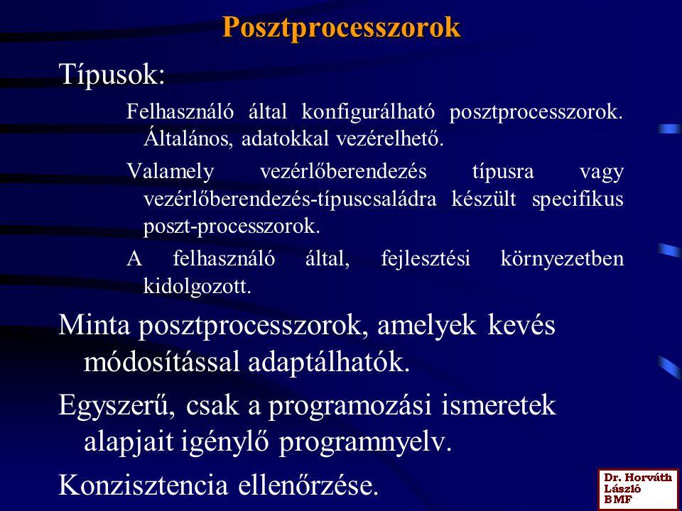 Posztprocesszorok Típusok: Felhasználó által konfigurálható posztprocesszorok.