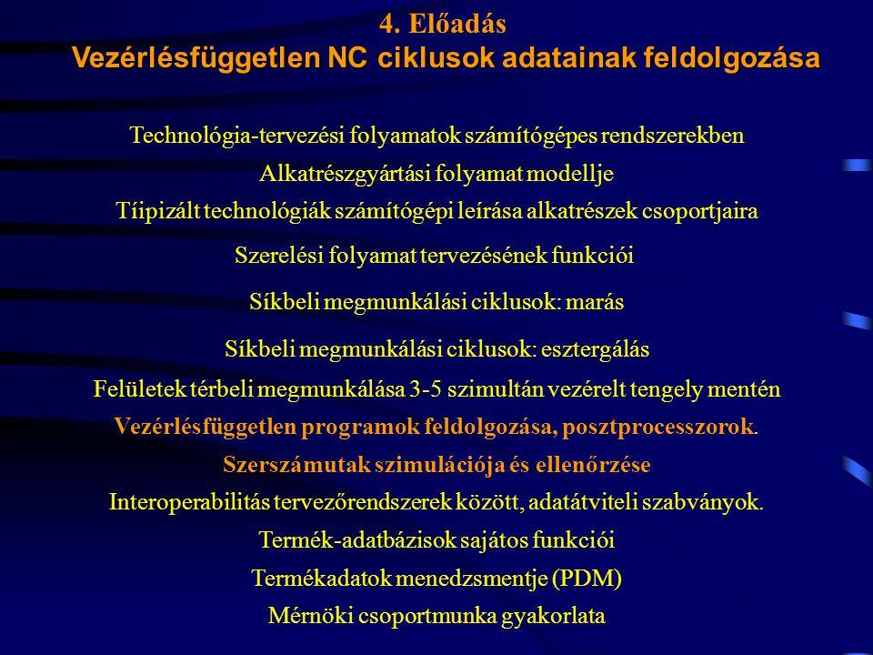 Vezérlésfüggetlen NC ciklusok adatainak feldolgozása 4.