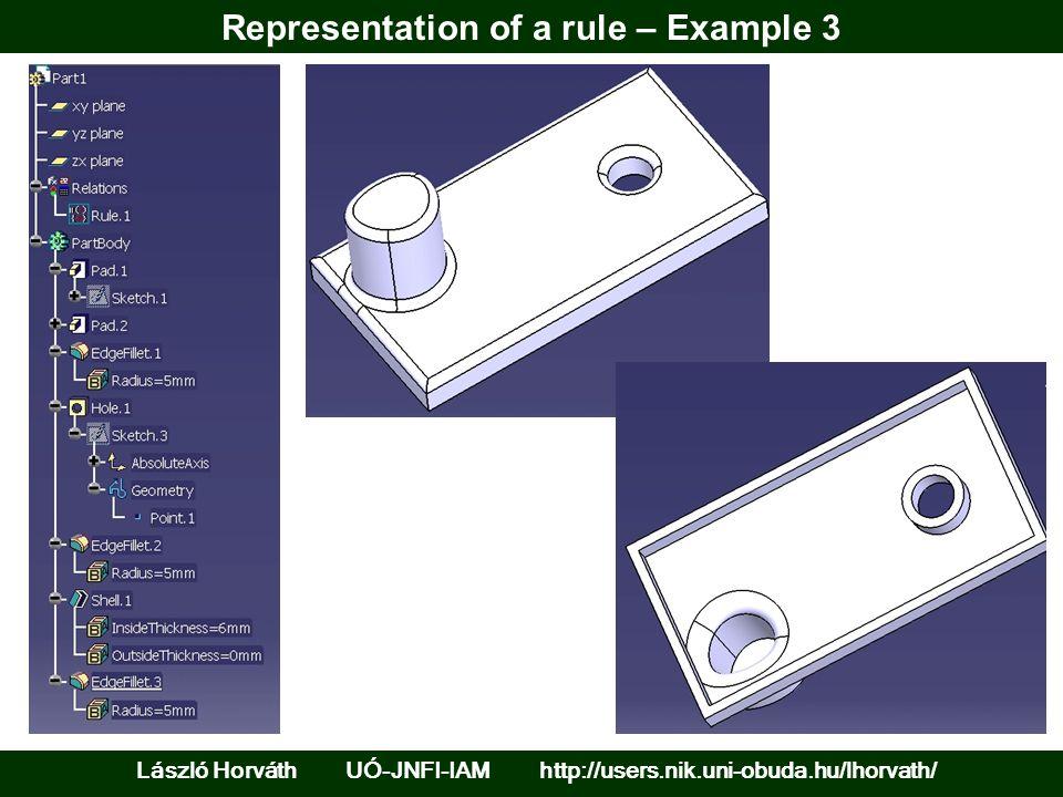 Representation of a rule – Example 3 László Horváth UÓ-JNFI-IAM http://users.nik.uni-obuda.hu/lhorvath/