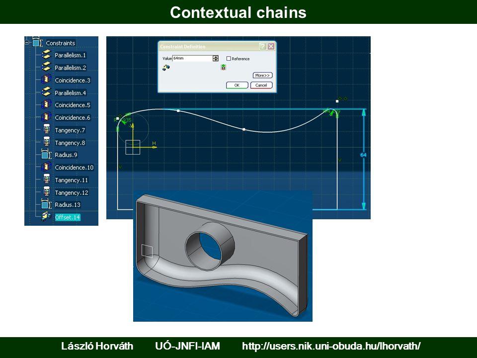 Contextual chains László Horváth UÓ-JNFI-IAM http://users.nik.uni-obuda.hu/lhorvath/