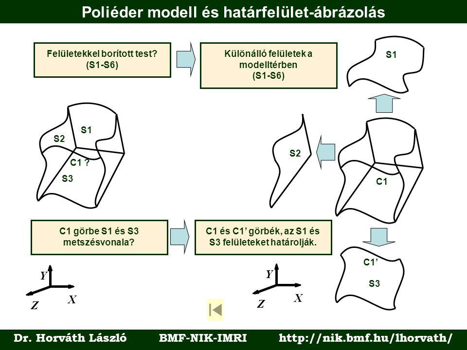 Poliéder modell és határfelület-ábrázolás Dr. Horváth László BMF-NIK-IMRI http://nik.bmf.hu/lhorvath/ Felületekkel borított test? (S1-S6) S1 S2 S3 C1