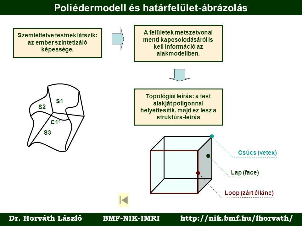 Poliédermodell és határfelület-ábrázolás Dr. Horváth László BMF-NIK-IMRI http://nik.bmf.hu/lhorvath/ S1 S2 S3 C1 c Szemléltetve testnek látszik: az em