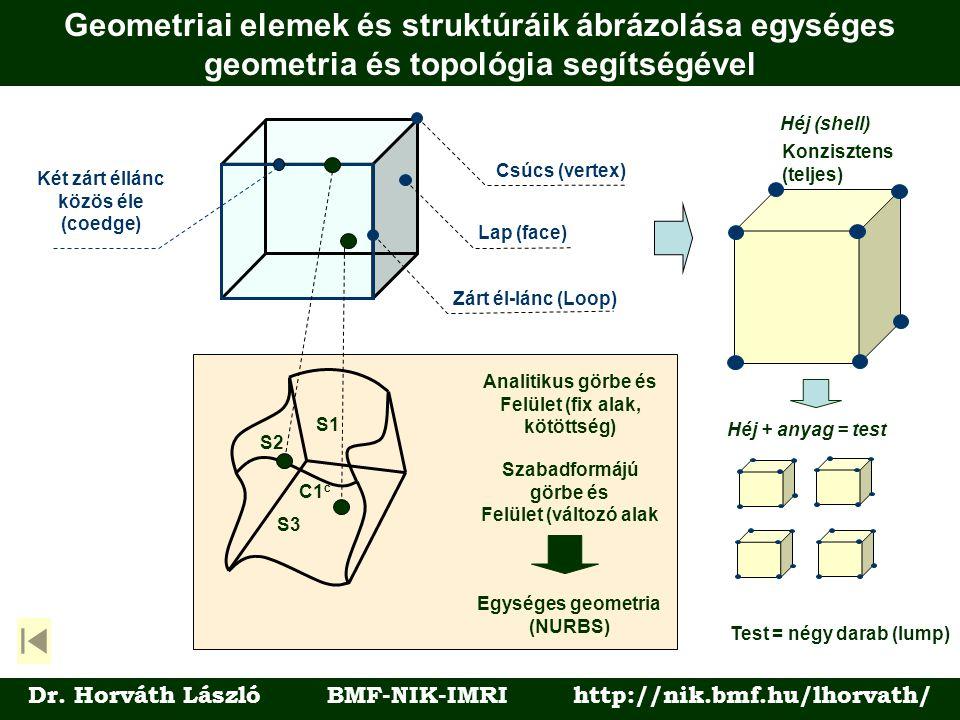 Geometriai elemek és struktúráik ábrázolása egységes geometria és topológia segítségével Dr. Horváth László BMF-NIK-IMRI http://nik.bmf.hu/lhorvath/ C