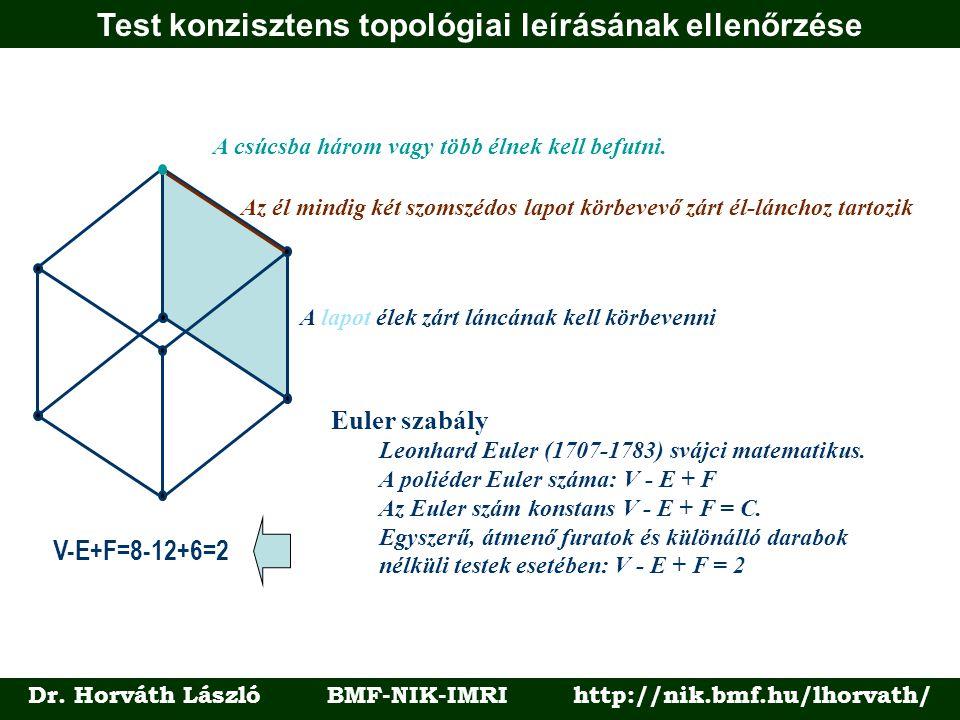 Test konzisztens topológiai leírásának ellenőrzése Dr. Horváth László BMF-NIK-IMRI http://nik.bmf.hu/lhorvath/ Euler szabály Leonhard Euler (1707-1783