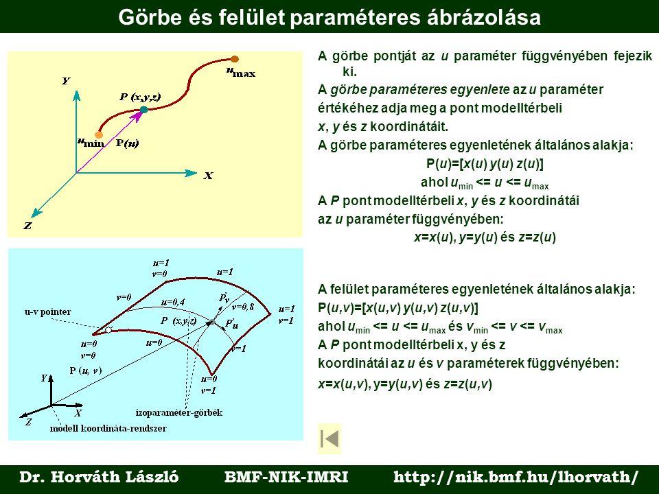 Görbe és felület paraméteres ábrázolása Dr.
