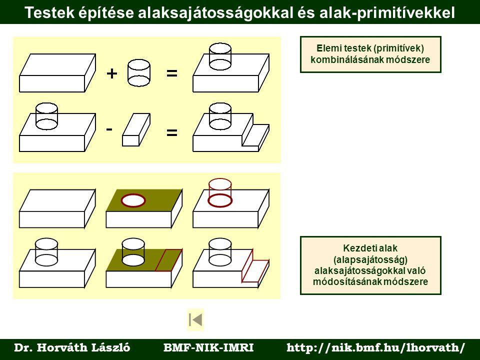 Testek építése alaksajátosságokkal és alak-primitívekkel Dr. Horváth László BMF-NIK-IMRI http://nik.bmf.hu/lhorvath/ Elemi testek (primitívek) kombiná