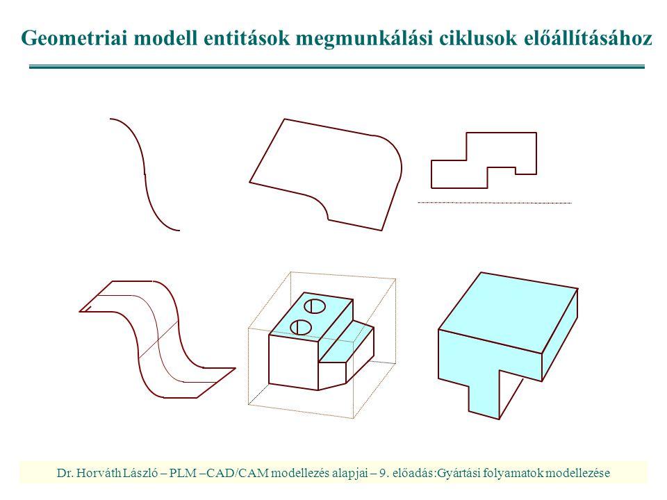 Dr. Horváth László – PLM –CAD/CAM modellezés alapjai – 9. előadás:Gyártási folyamatok modellezése Geometriai modell entitások megmunkálási ciklusok el