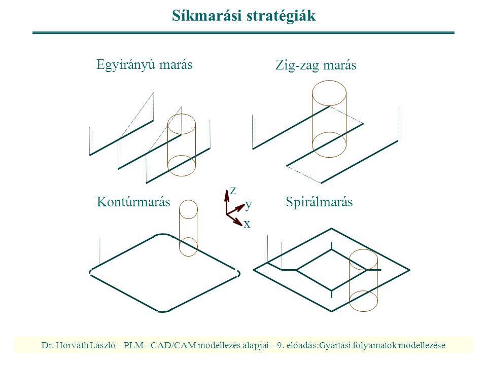 Dr. Horváth László – PLM –CAD/CAM modellezés alapjai – 9. előadás:Gyártási folyamatok modellezése Síkmarási stratégiák SpirálmarásKontúrmarás Egyirány