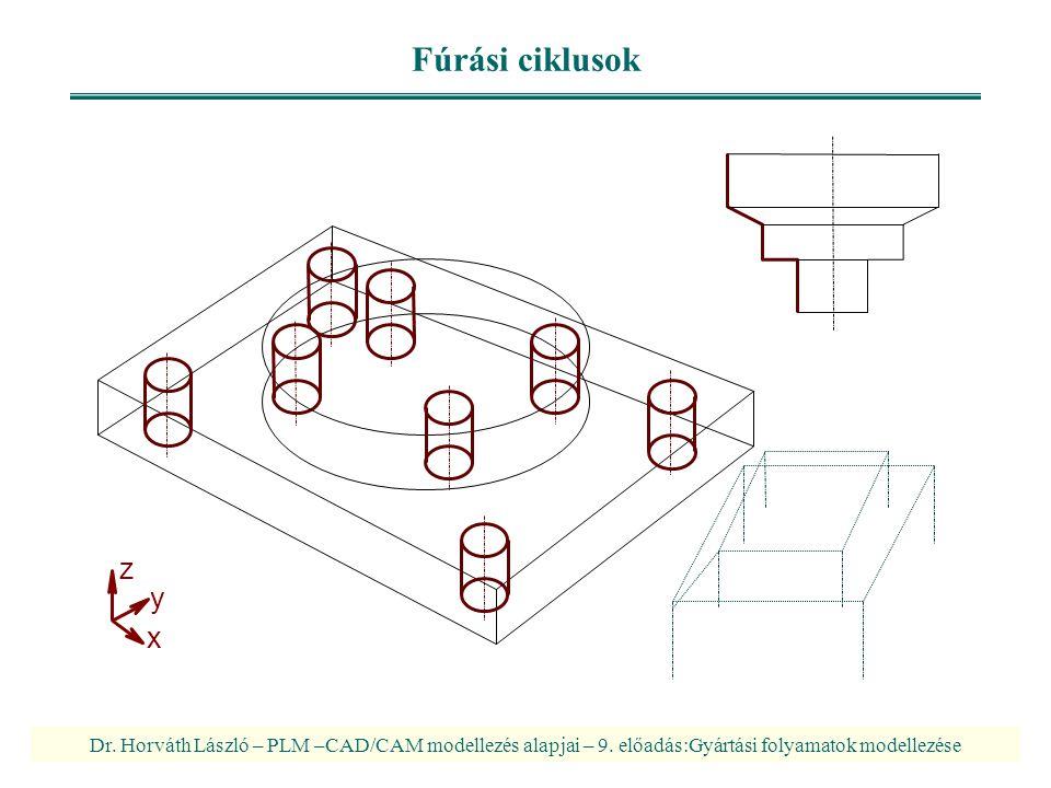 Dr. Horváth László – PLM –CAD/CAM modellezés alapjai – 9. előadás:Gyártási folyamatok modellezése Fúrási ciklusok z x y
