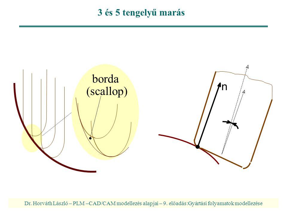 Dr. Horváth László – PLM –CAD/CAM modellezés alapjai – 9. előadás:Gyártási folyamatok modellezése 3 és 5 tengelyű marás borda (scallop) n