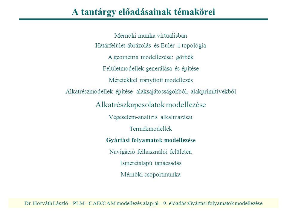 Dr. Horváth László – PLM –CAD/CAM modellezés alapjai – 9. előadás:Gyártási folyamatok modellezése A tantárgy előadásainak témakörei Mérnöki munka virt