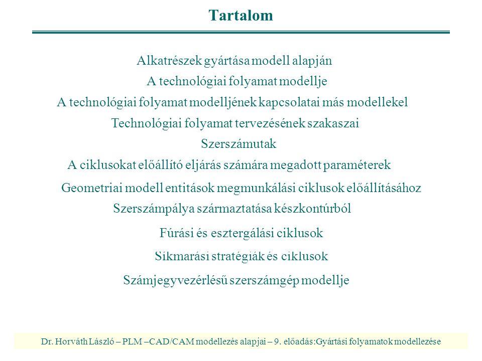 Dr. Horváth László – PLM –CAD/CAM modellezés alapjai – 9. előadás:Gyártási folyamatok modellezése Tartalom A technológiai folyamat modelljének kapcsol
