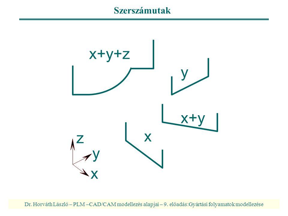 Dr. Horváth László – PLM –CAD/CAM modellezés alapjai – 9. előadás:Gyártási folyamatok modellezése Szerszámutak x y x+y x+y+z z x y