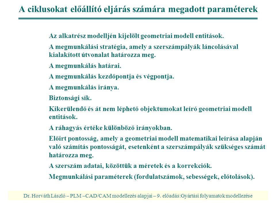 Dr. Horváth László – PLM –CAD/CAM modellezés alapjai – 9. előadás:Gyártási folyamatok modellezése A ciklusokat előállító eljárás számára megadott para